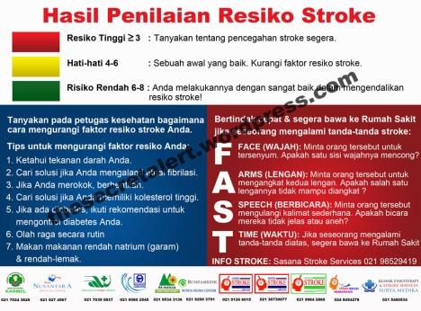 Penilaian Faktor Resiko Stroke